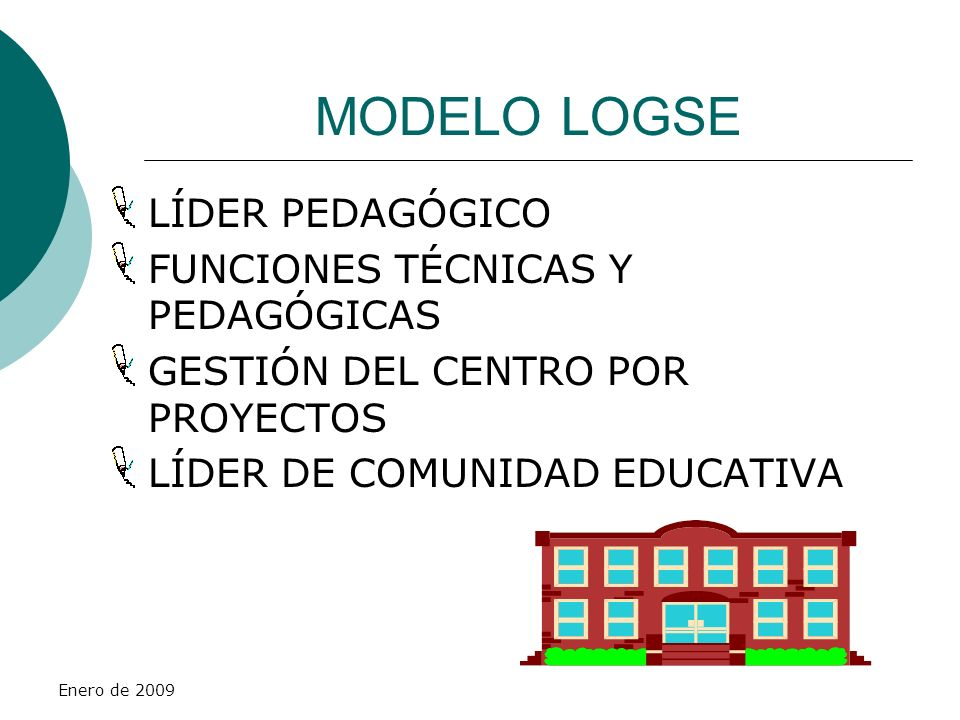 MODELO LOGSE LÍDER PEDAGÓGICO FUNCIONES TÉCNICAS Y PEDAGÓGICAS