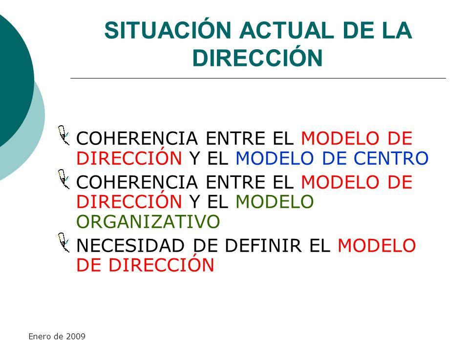 SITUACIÓN ACTUAL DE LA DIRECCIÓN