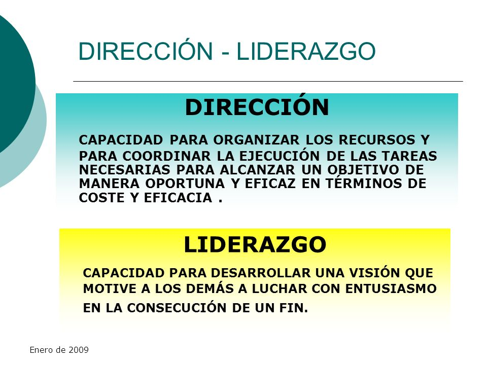DIRECCIÓN - LIDERAZGO DIRECCIÓN