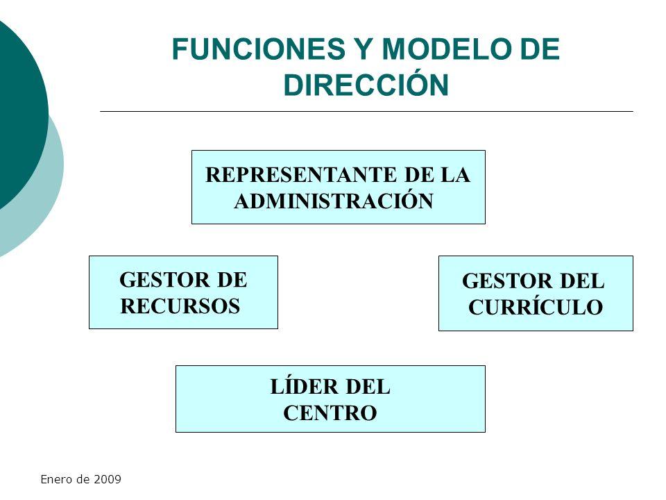 FUNCIONES Y MODELO DE DIRECCIÓN