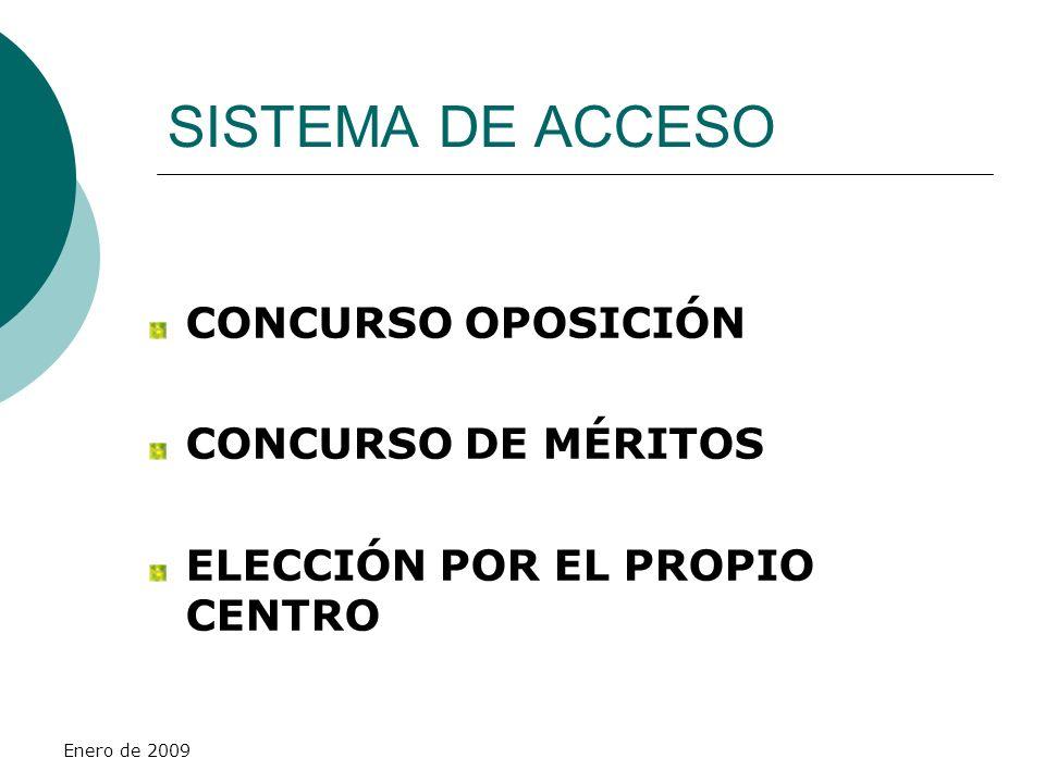 SISTEMA DE ACCESO CONCURSO OPOSICIÓN CONCURSO DE MÉRITOS