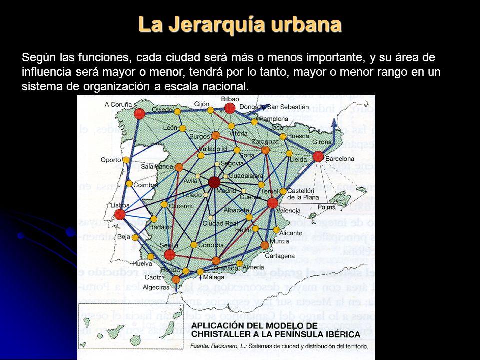 La Jerarquía urbana