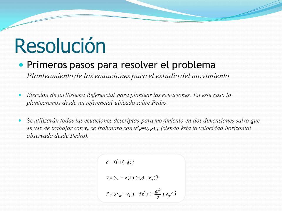 Resolución Primeros pasos para resolver el problema Planteamiento de las ecuaciones para el estudio del movimiento.