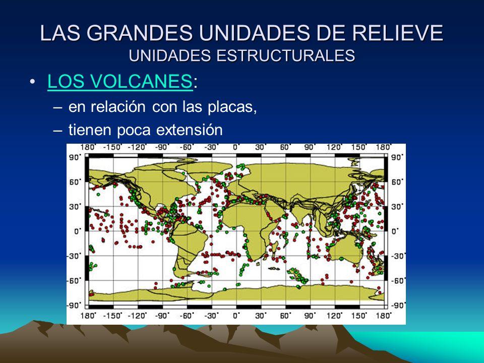 LAS GRANDES UNIDADES DE RELIEVE UNIDADES ESTRUCTURALES