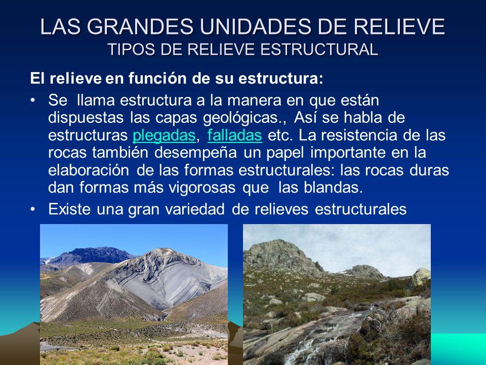 LAS GRANDES UNIDADES DE RELIEVE TIPOS DE RELIEVE ESTRUCTURAL
