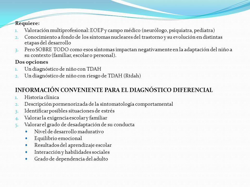 INFORMACIÓN CONVENIENTE PARA EL DIAGNÓSTICO DIFERENCIAL