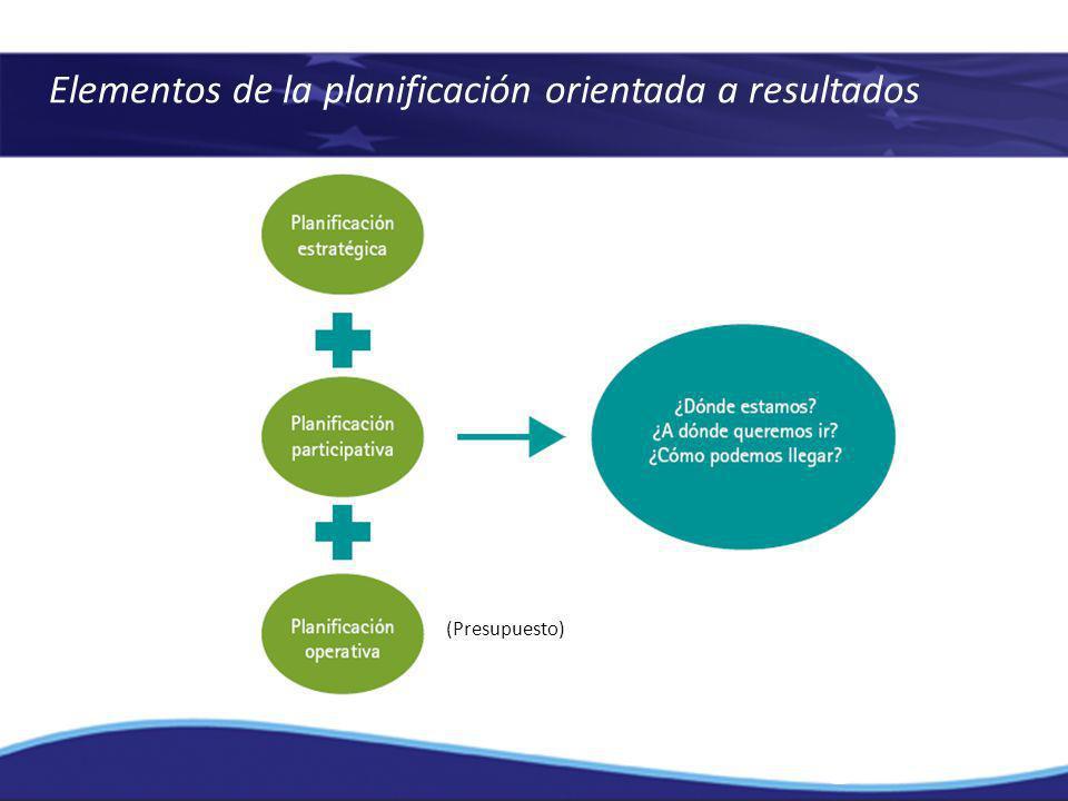 Elementos de la planificación orientada a resultados