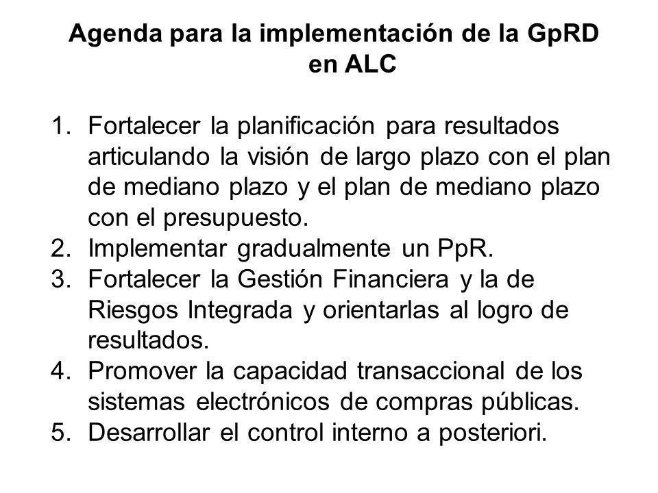 Agenda para la implementación de la GpRD en ALC