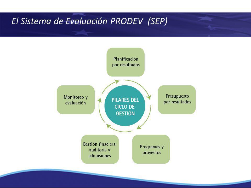 El Sistema de Evaluación PRODEV (SEP)