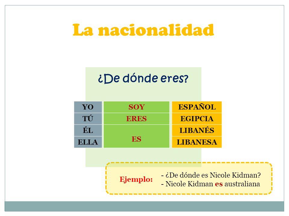 La nacionalidad ¿De dónde eres YO TÚ ÉL ELLA SOY ERES ES ESPAÑOL