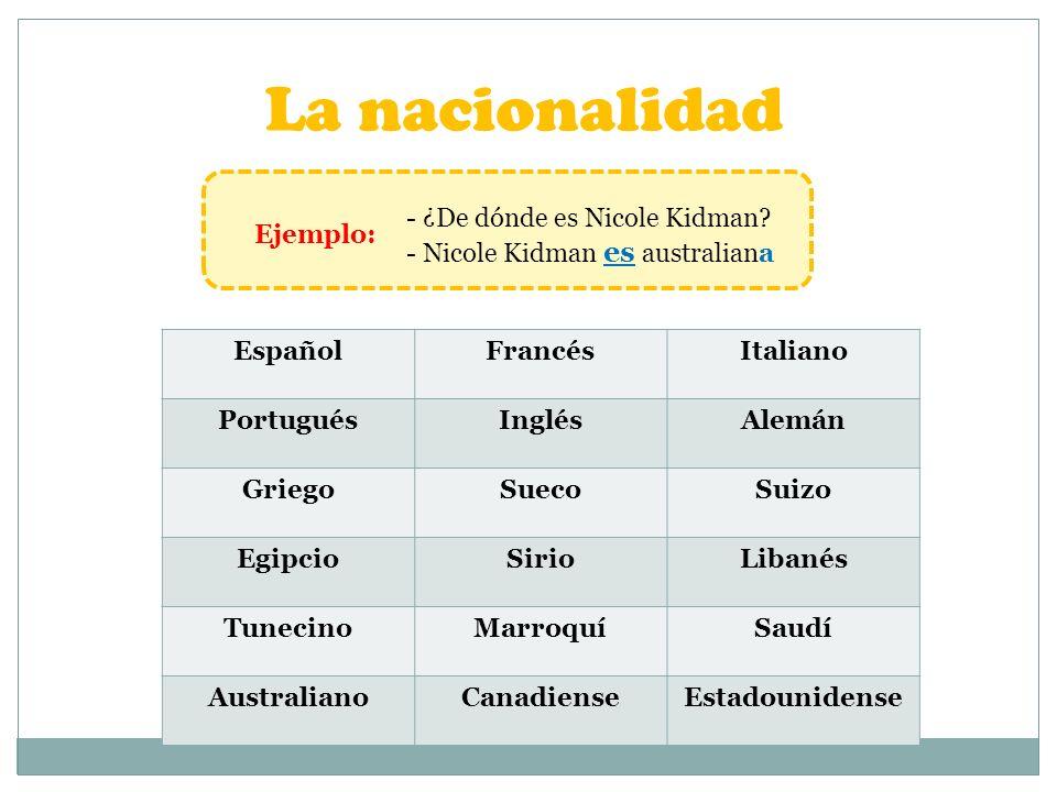La nacionalidad - ¿De dónde es Nicole Kidman