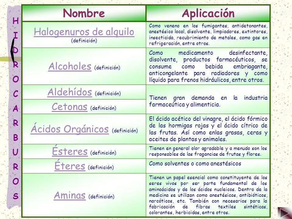 Nombre Aplicación Halogenuros de alquilo (definición)