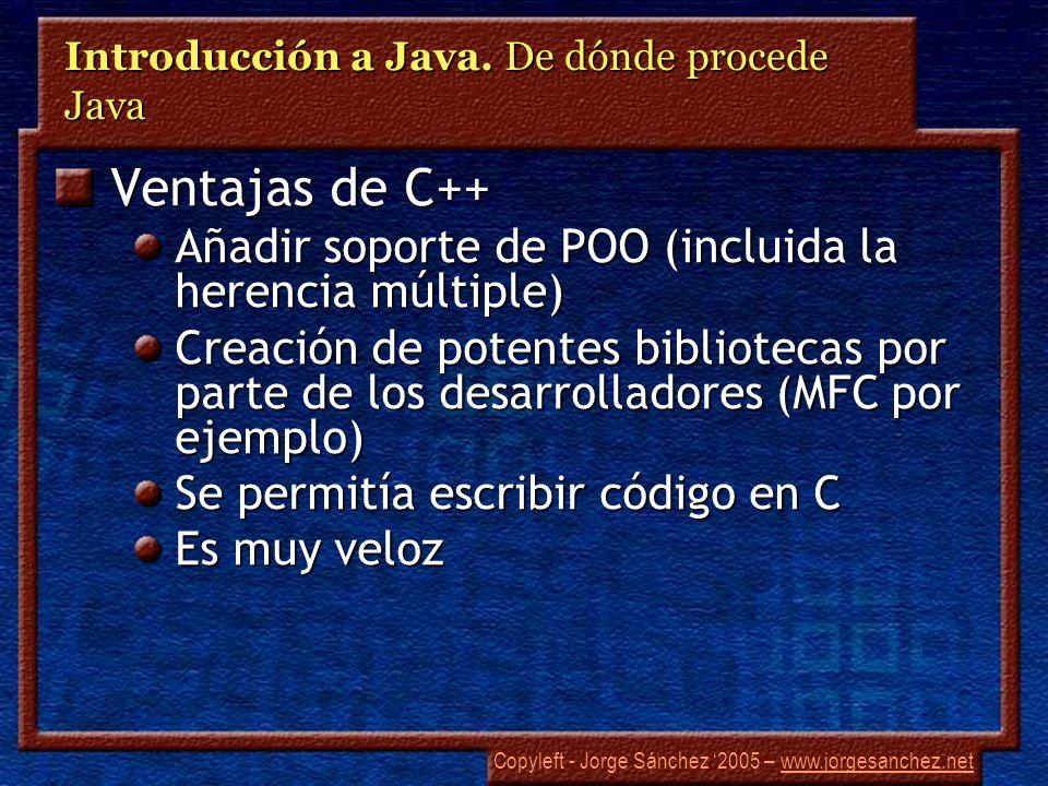 Introducción a Java. De dónde procede Java