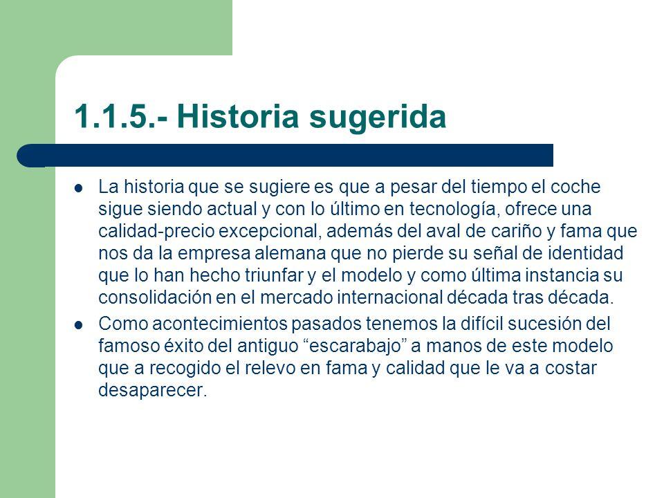 1.1.5.- Historia sugerida