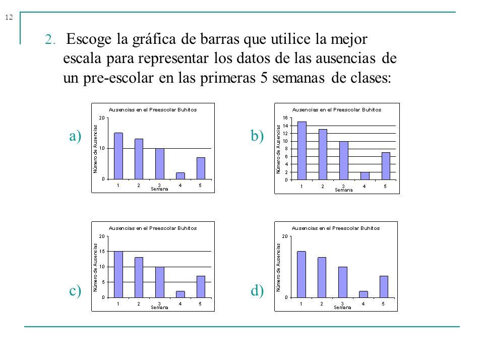 2. Escoge la gráfica de barras que utilice la mejor escala para representar los datos de las ausencias de un pre-escolar en las primeras 5 semanas de clases: