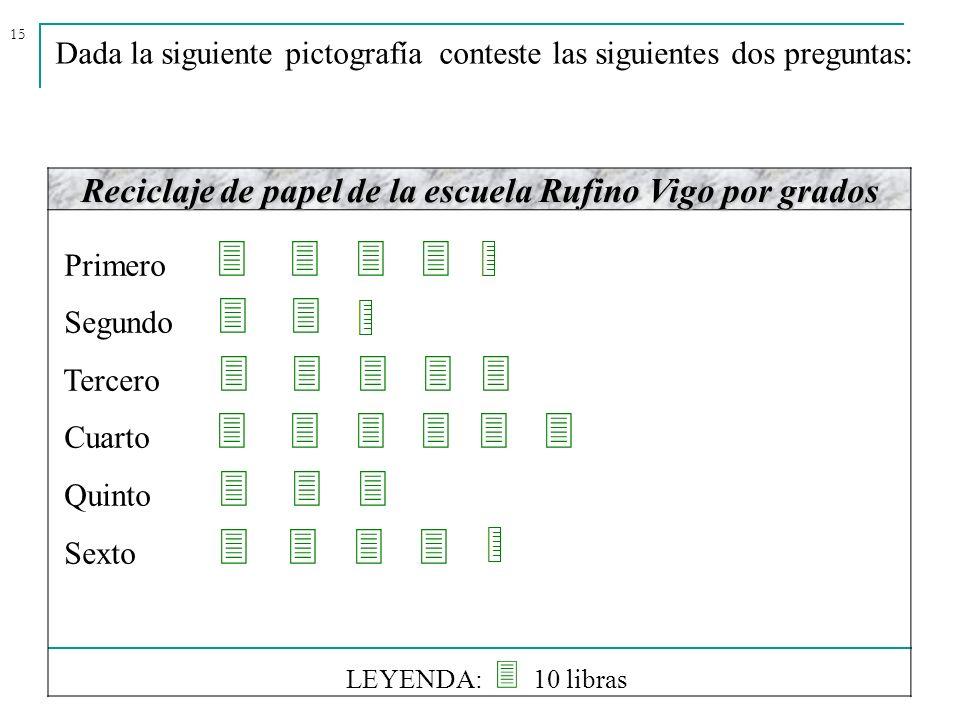 Reciclaje de papel de la escuela Rufino Vigo por grados