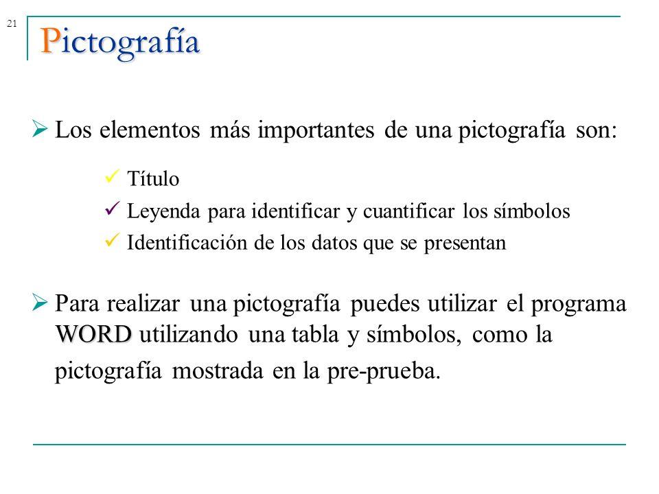 Pictografía Los elementos más importantes de una pictografía son: