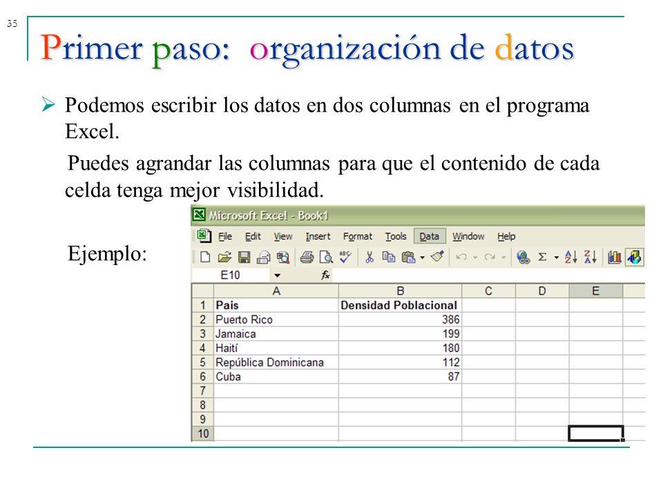 Primer paso: organización de datos