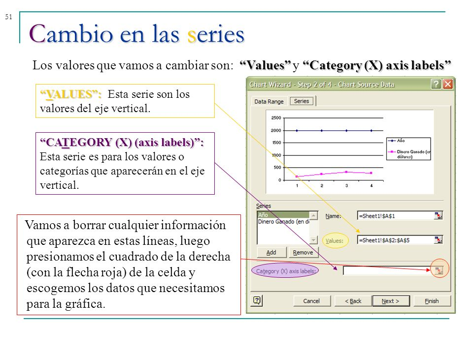 Cambio en las series Los valores que vamos a cambiar son: Values y Category (X) axis labels