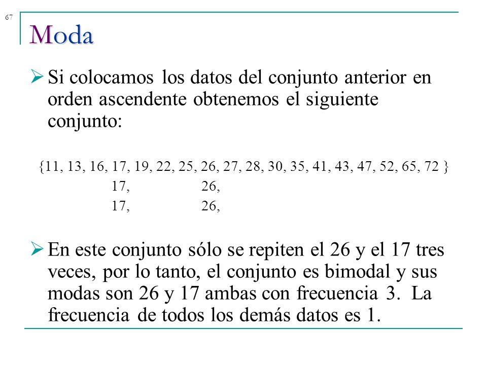Moda Si colocamos los datos del conjunto anterior en orden ascendente obtenemos el siguiente conjunto: