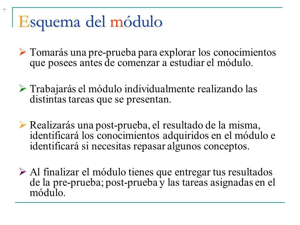 Esquema del módulo Tomarás una pre-prueba para explorar los conocimientos que posees antes de comenzar a estudiar el módulo.
