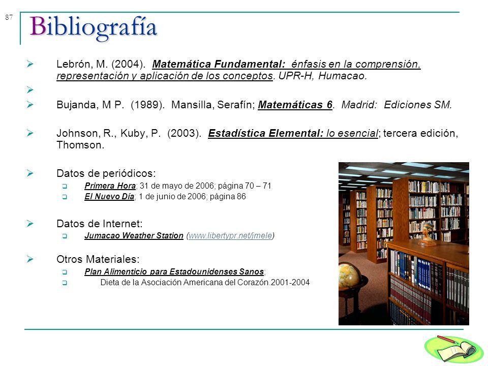 Bibliografía Lebrón, M. (2004). Matemática Fundamental: énfasis en la comprensión, representación y aplicación de los conceptos. UPR-H, Humacao.