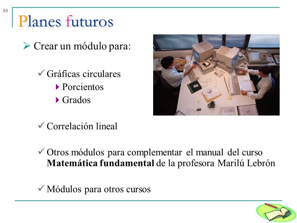 Planes futuros Crear un módulo para: Gráficas circulares Porcientos