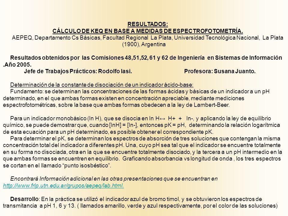 CÁLCULO DE KEQ EN BASE A MEDIDAS DE ESPECTROFOTOMETRÍA.