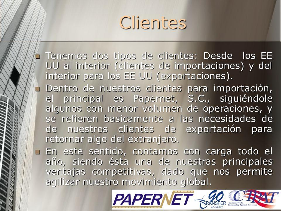 Clientes Tenemos dos tipos de clientes: Desde los EE UU al interior (clientes de importaciones) y del interior para los EE UU (exportaciones).