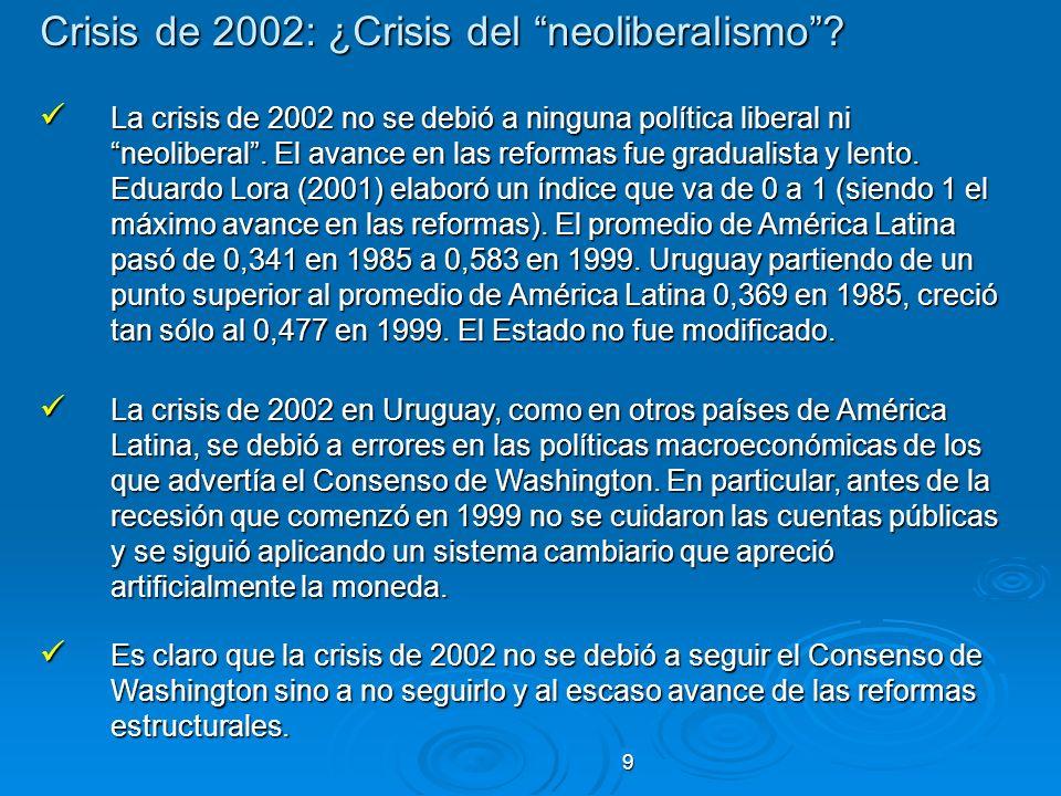 Crisis de 2002: ¿Crisis del neoliberalismo