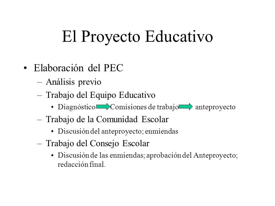 El Proyecto Educativo Elaboración del PEC Análisis previo