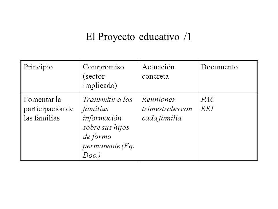 El Proyecto educativo /1