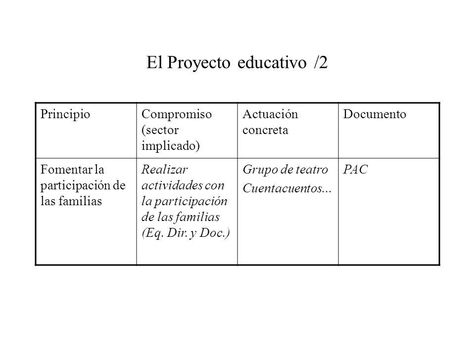 El Proyecto educativo /2