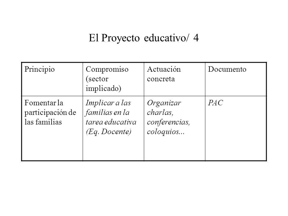 El Proyecto educativo/ 4