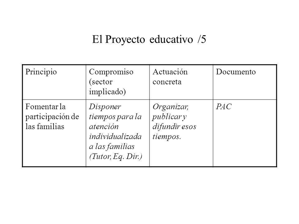 El Proyecto educativo /5