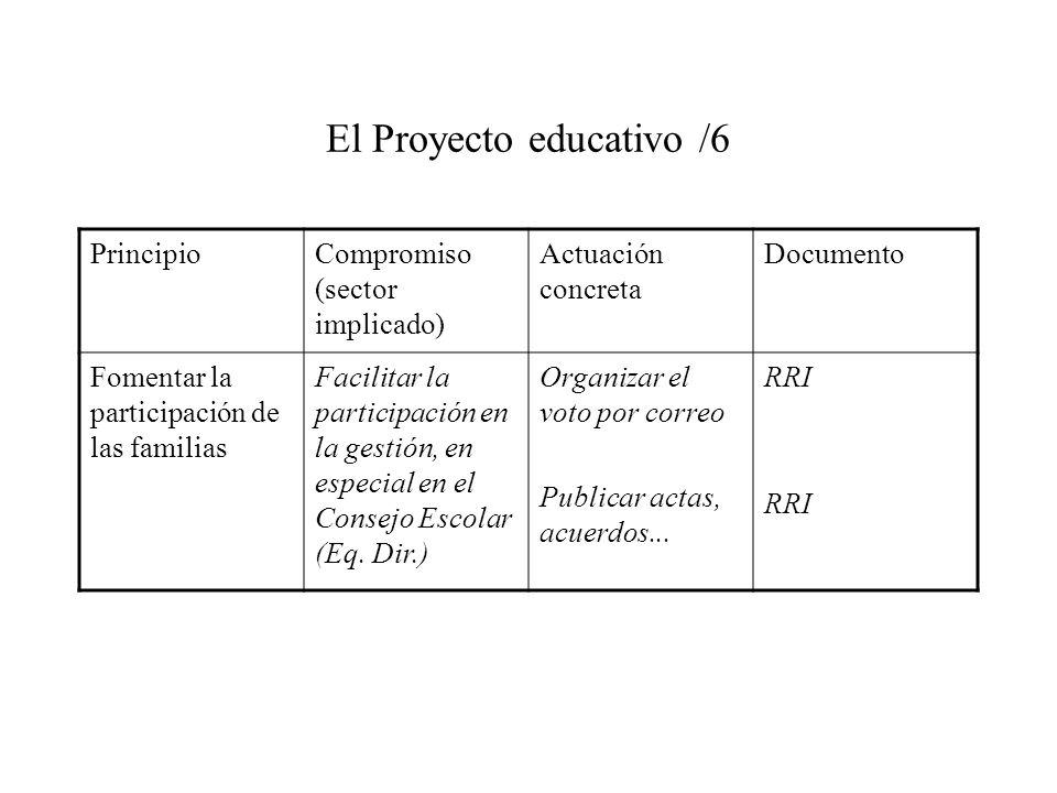 El Proyecto educativo /6