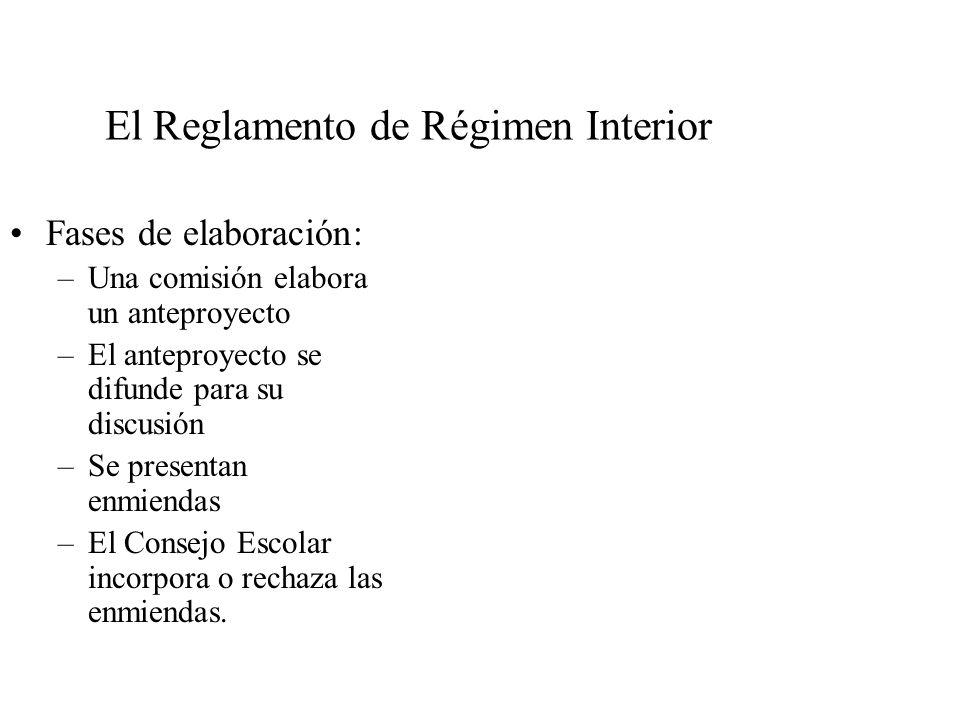 El Reglamento de Régimen Interior