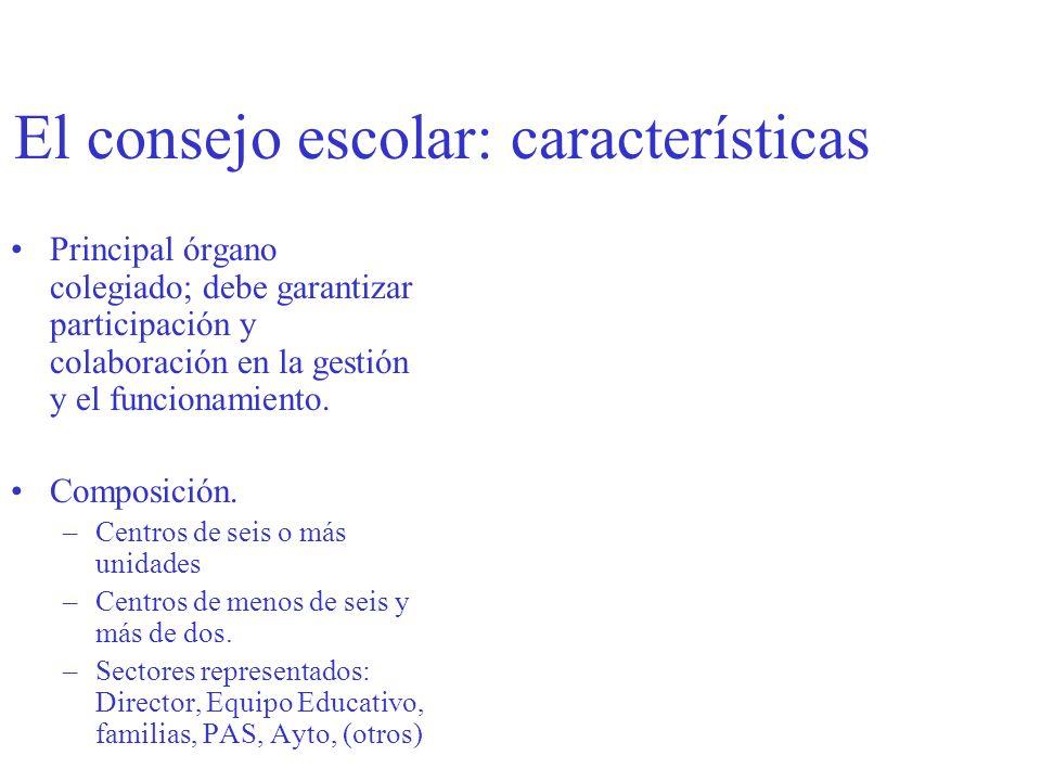 El consejo escolar: características