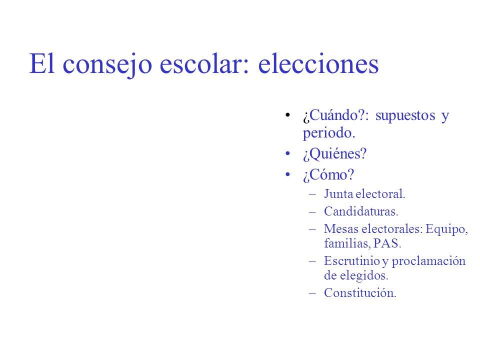 El consejo escolar: elecciones