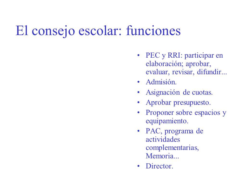 El consejo escolar: funciones