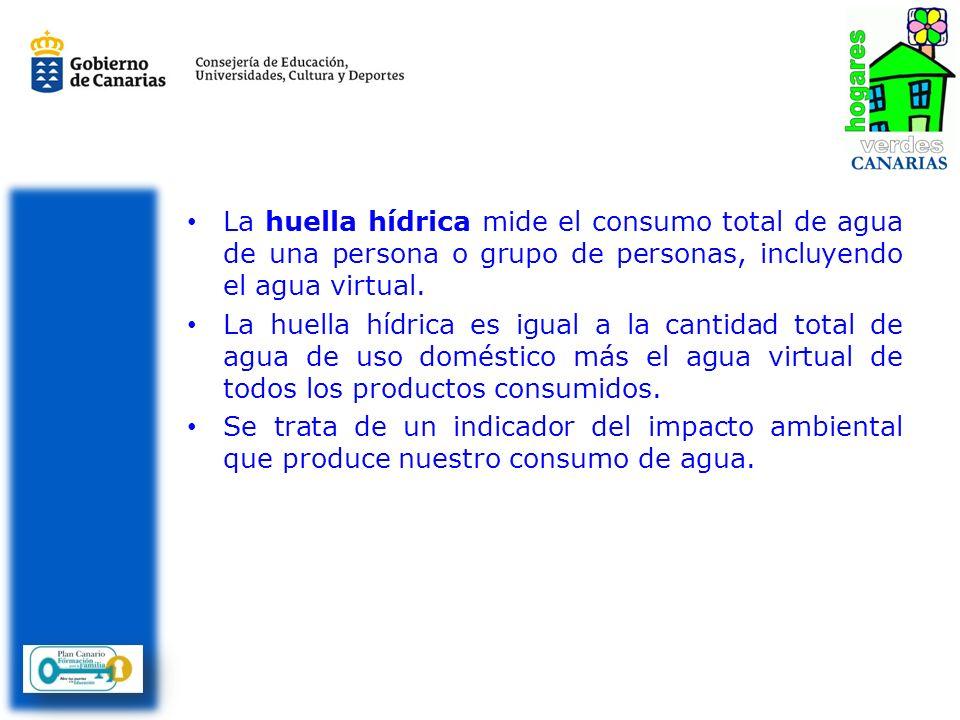 La huella hídrica mide el consumo total de agua de una persona o grupo de personas, incluyendo el agua virtual.