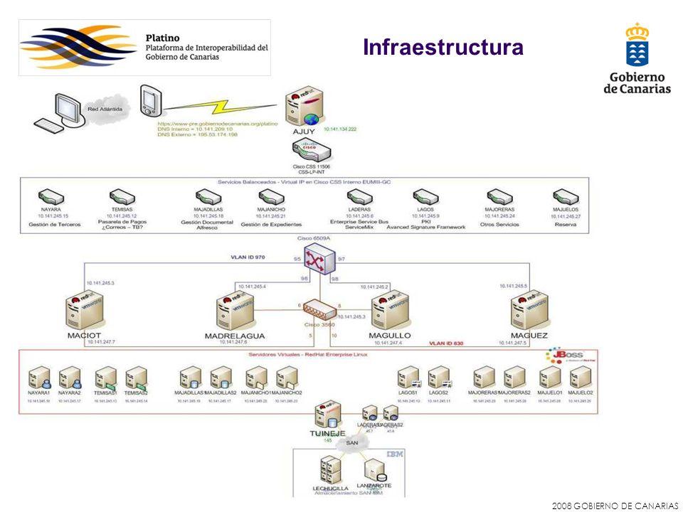 Infraestructura