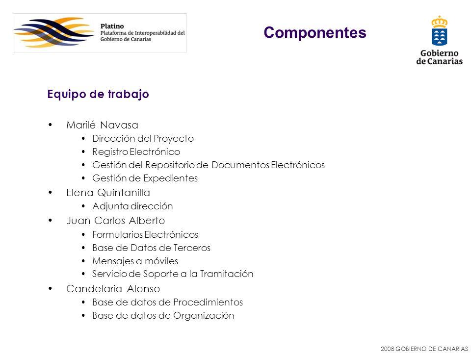 Componentes Equipo de trabajo Marilé Navasa Elena Quintanilla