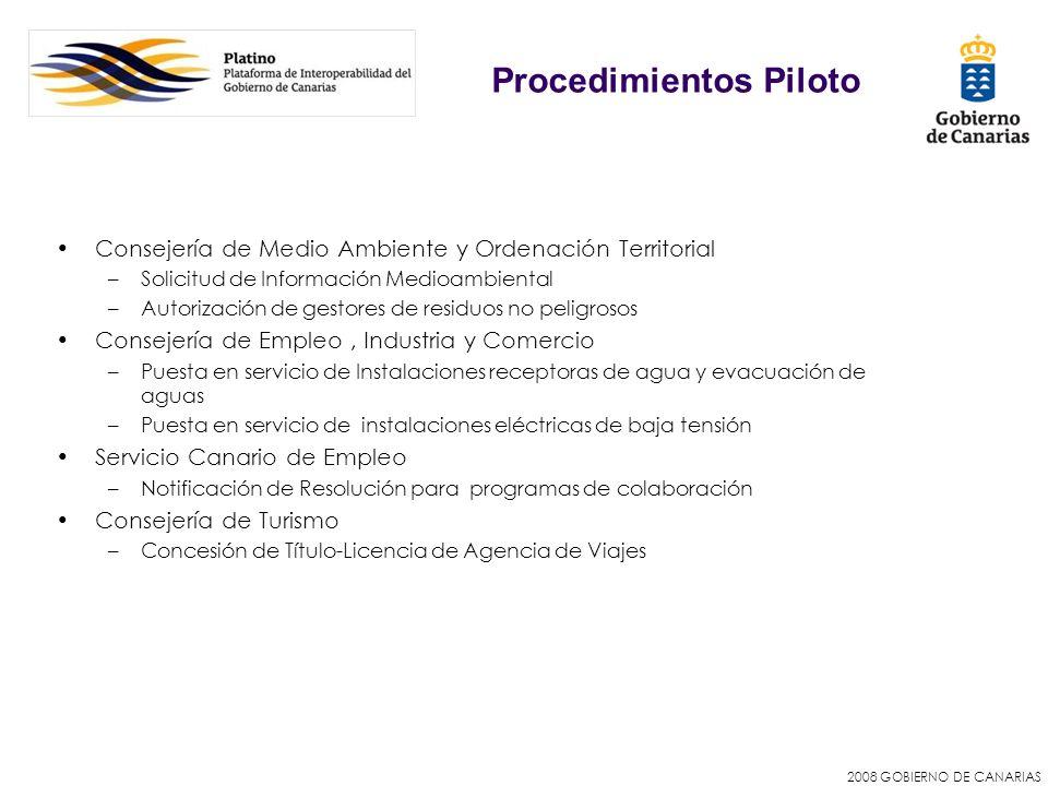 Procedimientos Piloto
