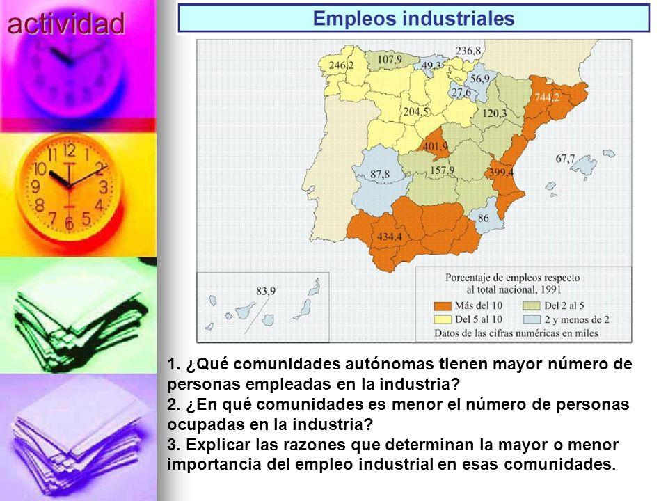 actividad 1. ¿Qué comunidades autónomas tienen mayor número de personas empleadas en la industria