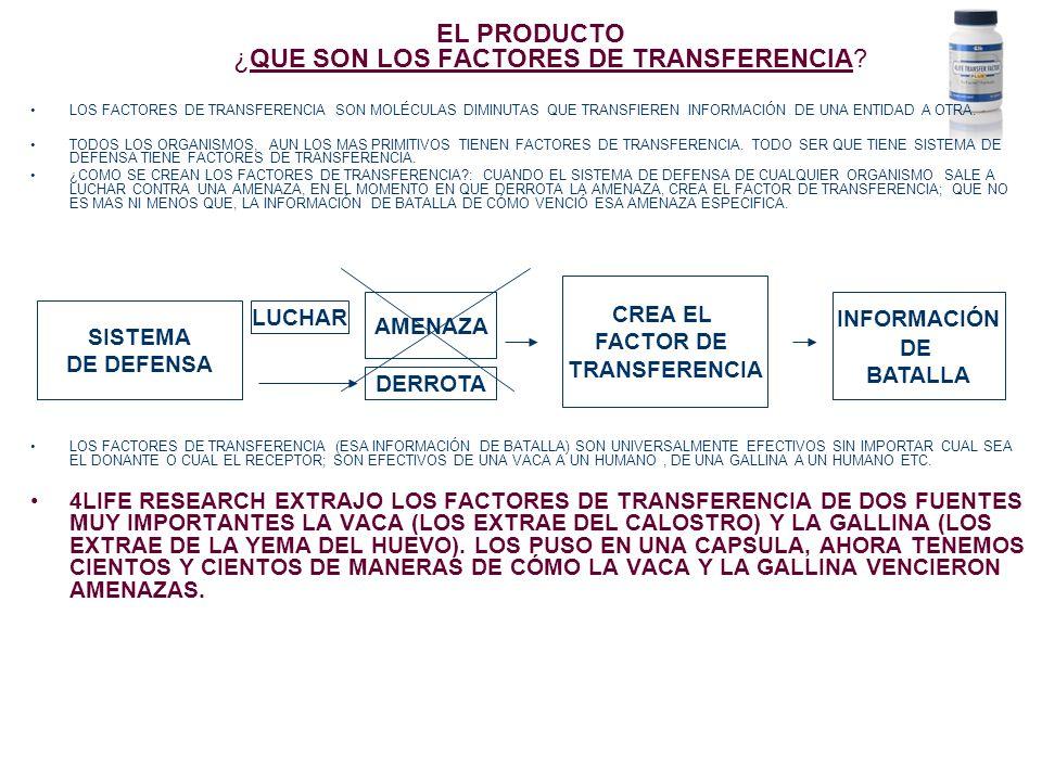 EL PRODUCTO ¿QUE SON LOS FACTORES DE TRANSFERENCIA