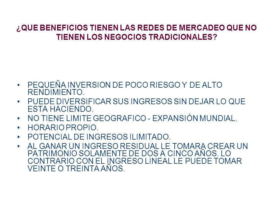 ¿QUE BENEFICIOS TIENEN LAS REDES DE MERCADEO QUE NO TIENEN LOS NEGOCIOS TRADICIONALES