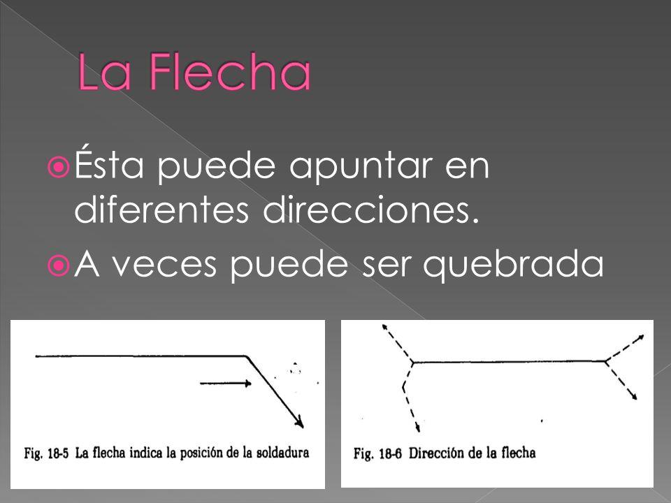 La Flecha Ésta puede apuntar en diferentes direcciones.