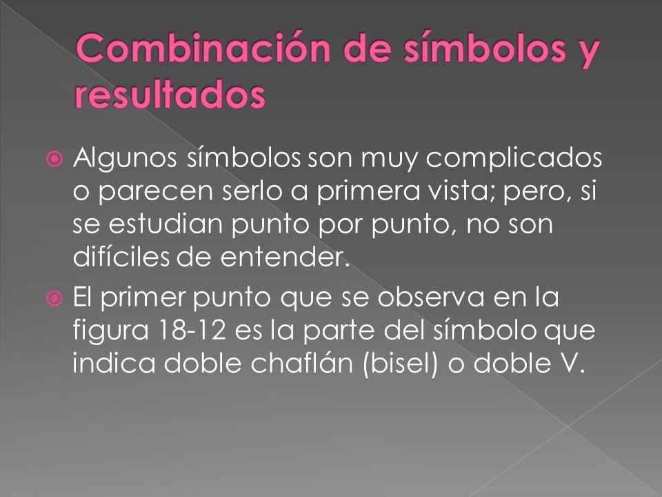 Combinación de símbolos y resultados