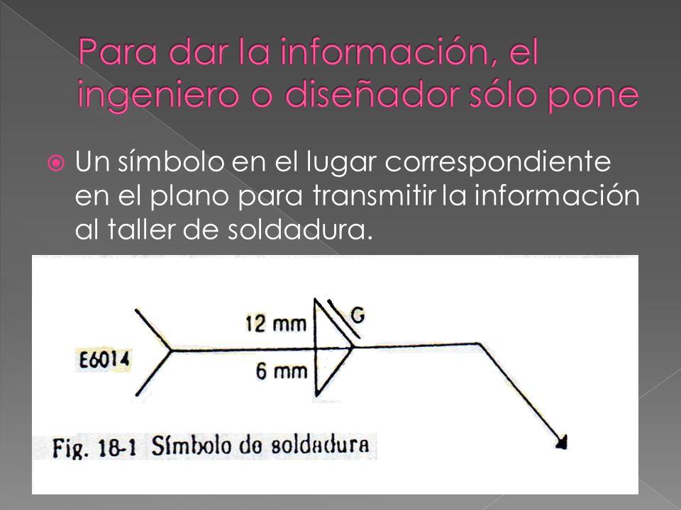 Para dar la información, el ingeniero o diseñador sólo pone